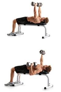(courtesy bodybuildingadvisor.net)